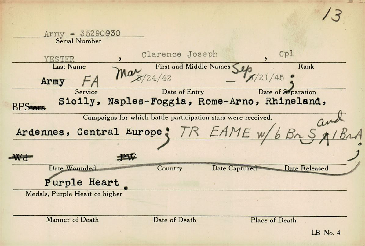 Muskingum County WWII Veterans Archive – Y