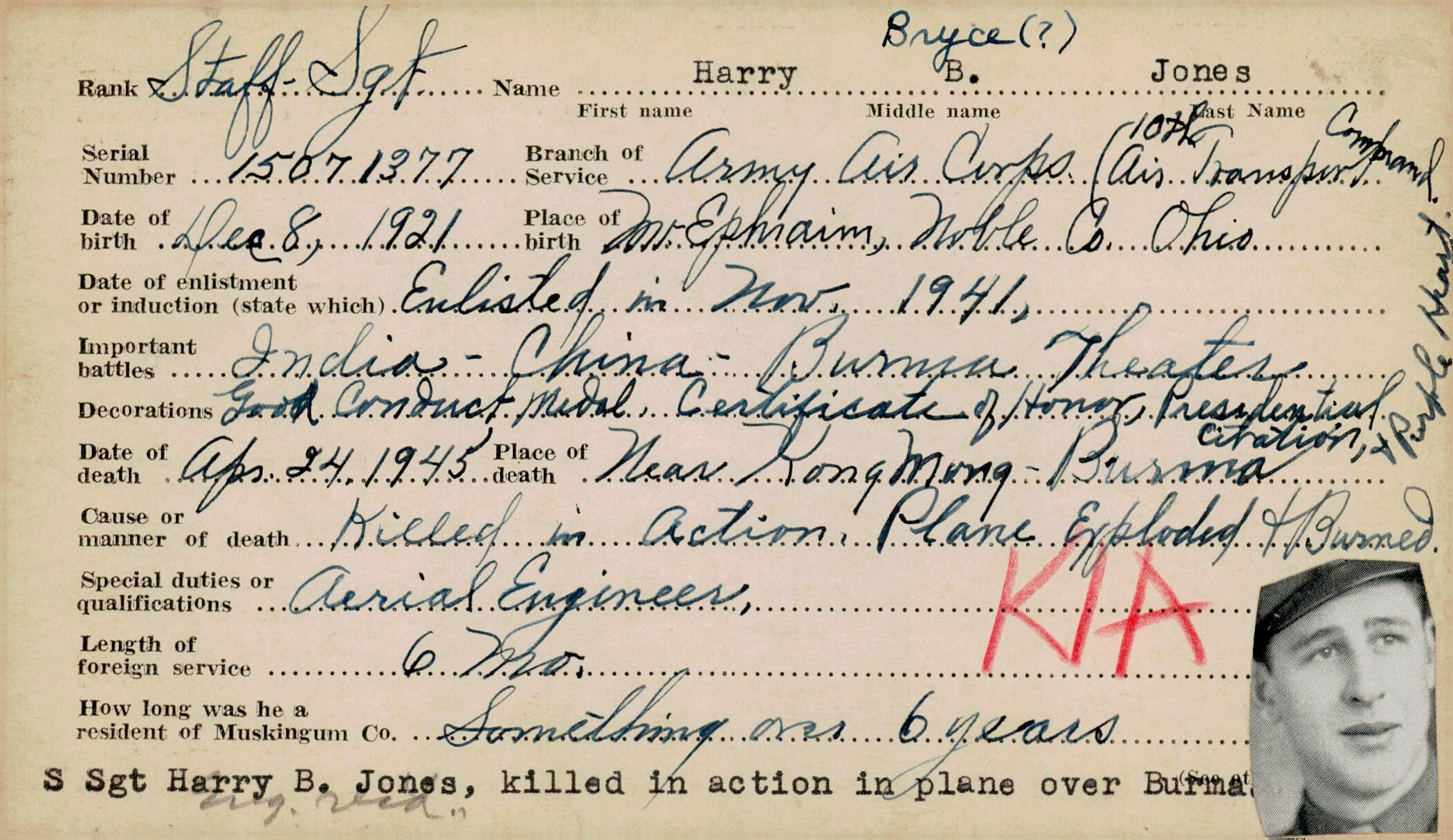 Schneider WWII Muskingum Veterans Archive – J