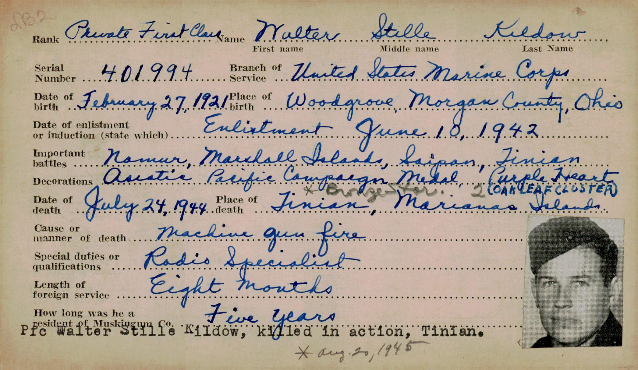 Schneider WWII Muskingum Veterans Archive – K