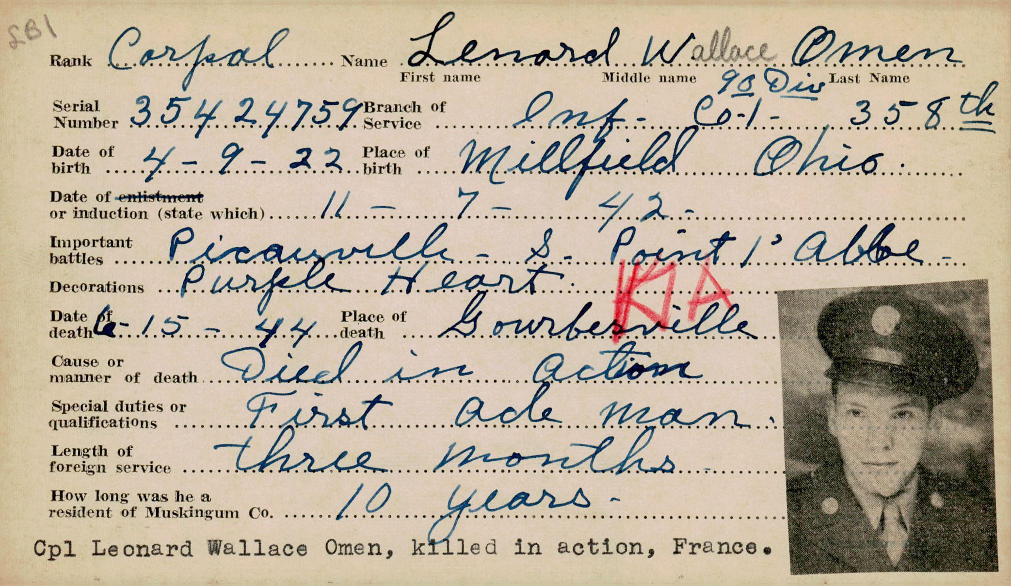 Schneider WWII Muskingum Veterans Archive – O