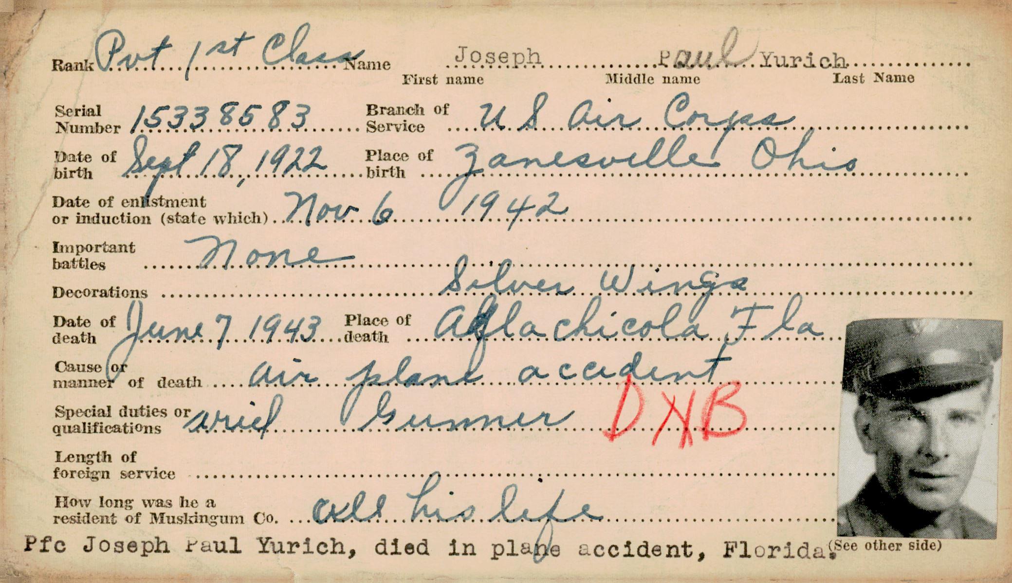 Schneider WWII Muskingum Veterans Archive – Y